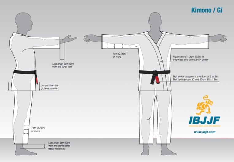 how a gi should fit bjj