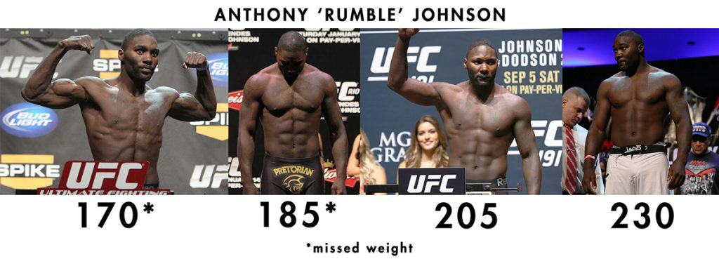 Anthony johnson weight cut